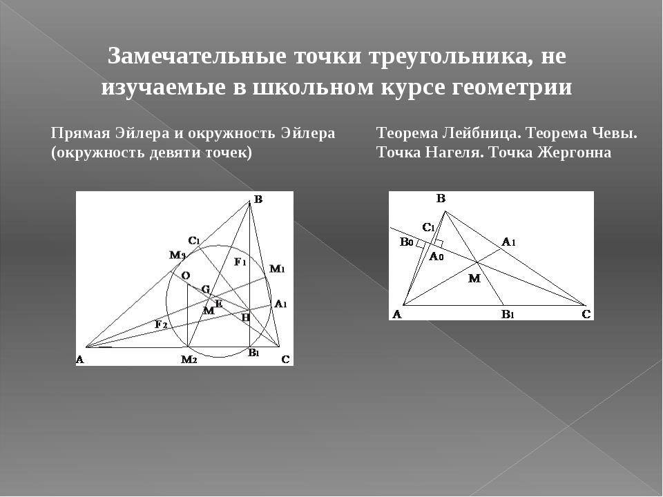 Замечательные точки треугольника, не изучаемые в школьном курсе геометрии Пря...