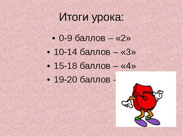 Итоги урока: 0-9 баллов – «2» 10-14 баллов – «3» 15-18 баллов – «4» 19-20 бал...