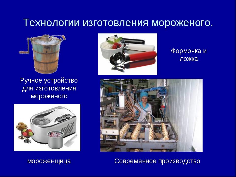 Технологии изготовления мороженого. Ручное устройство для изготовления мороже...