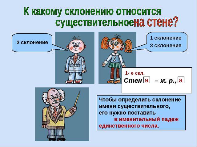 3 склонение 2 склонение 1 склонение Чтобы определить склонение имени существи...