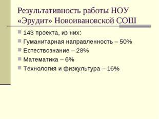 Результативность работы НОУ «Эрудит» Новоивановской СОШ 143 проекта, из них: