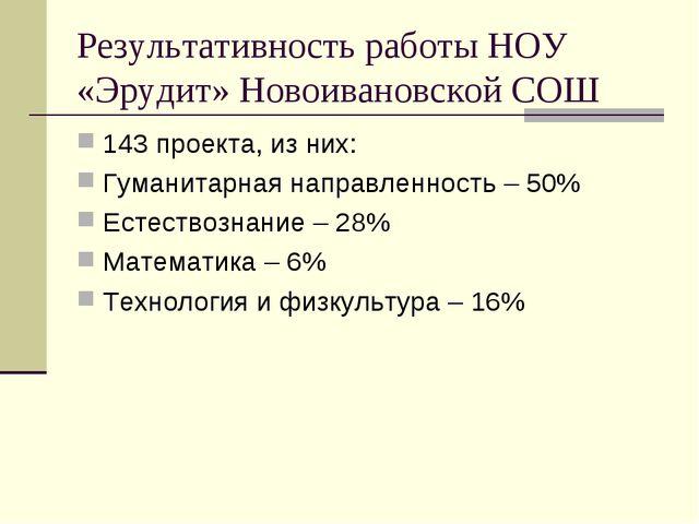 Результативность работы НОУ «Эрудит» Новоивановской СОШ 143 проекта, из них:...