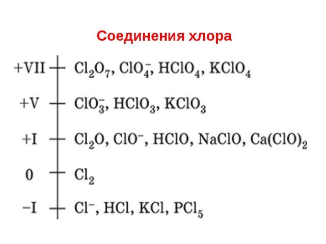 Соединения хлора
