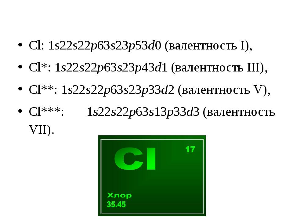 Cl: 1s22s22p63s23p53d0(валентность I), Cl*: 1s22s22p63s23p43d1(валентность...