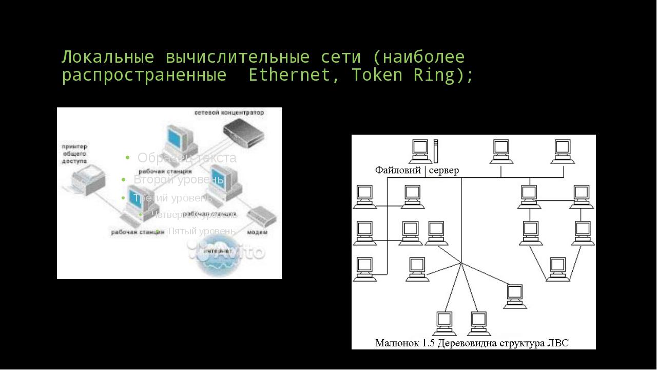 Локальные вычислительные сети (наиболее распространенные Ethernet, Token Ring);