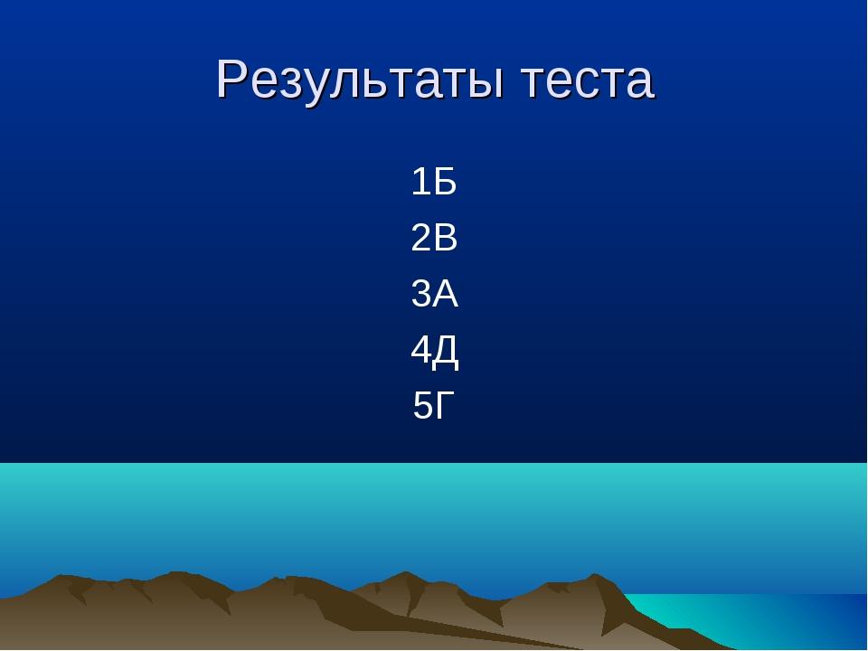 Результаты теста 1Б 2В 3А 4Д 5Г
