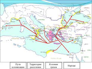 Территории расселения Колонии греков Народы Пути колонизации