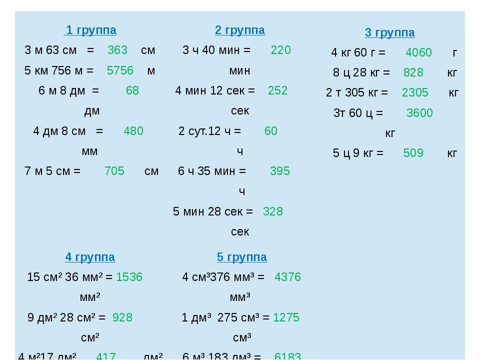 1 группа 3 м 63 см =363см 5 км 756 м =5756м 6м 8 дм =68дм 4 дм 8 см =480мм 7...