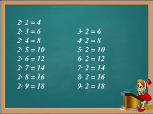2 2 = 4 2 3 = 6 2 4 = 8 2 5 = 10 2 6 = 12 2 7 = 14 2 8 = 16 2 9 = 18 3 2 = 6