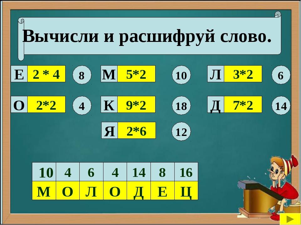 Вычисли и расшифруй слово. 2 * 4 2*2 9*2 5*2 7*2 3*2 8 4 18 10 14 6 Е О М К Д...