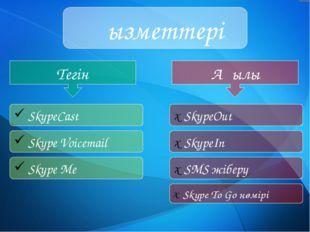 Қызметтері Тегін Ақылы SkypeCast Skype Voicemail Skype Me SkypeOut Skype To