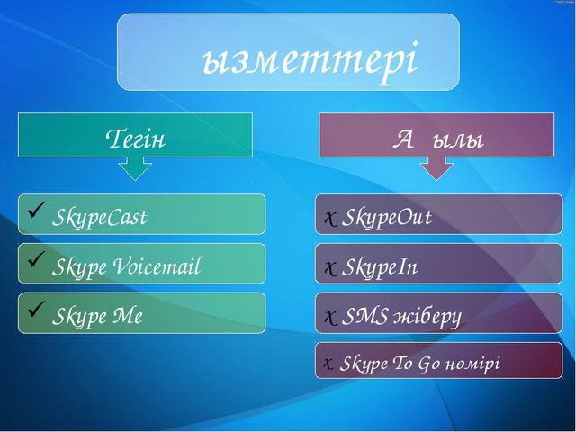 Қызметтері Тегін Ақылы SkypeCast Skype Voicemail Skype Me SkypeOut Skype To...