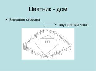 Цветник - дом Внешняя сторона внутренняя часть