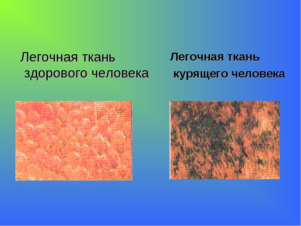 Легочная ткань здорового человека Легочная ткань курящего человека