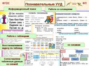 * Информационный поиск Сопоставляем табличные данные со схемой Восстанавливае