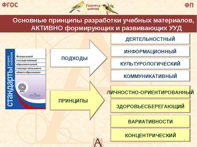 Основные принципы разработки учебных материалов, АКТИВНО формирующих и развив...