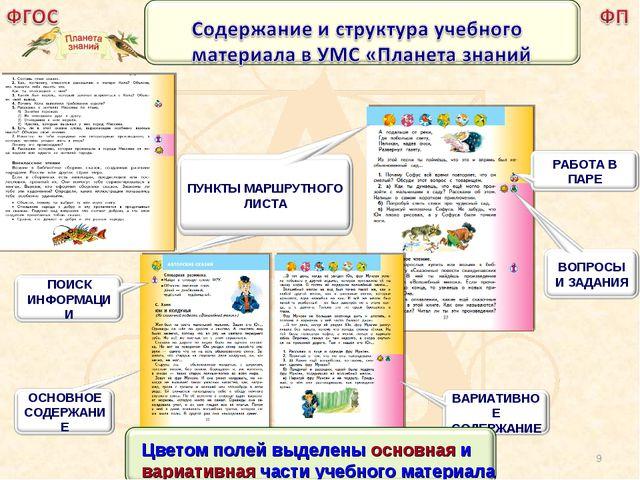Цветом полей выделены основная и вариативная части учебного материала *