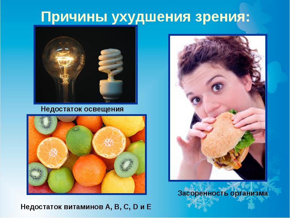 Причины ухудшения зрения: Недостаток витаминов А, В, C, D и Е Недостаток осве...
