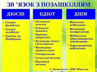 ЗВ 'ЯЗОК З ПОЗАШКІЛЛЯМ © Заступник з НВР Швалюк Лариса Віталіївна