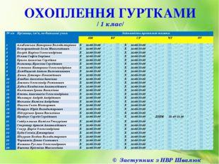 ОХОПЛЕННЯ ГУРТКАМИ / 1 клас/ © Заступник з НВР Швалюк Лариса Віталіївна № з/п