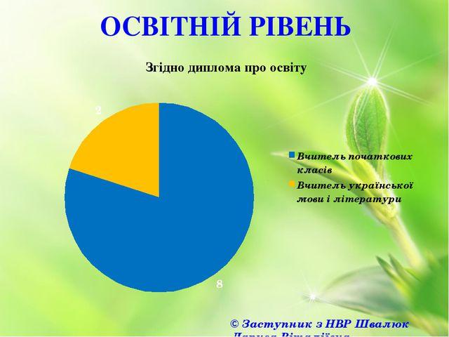 ОСВІТНІЙ РІВЕНЬ © Заступник з НВР Швалюк Лариса Віталіївна