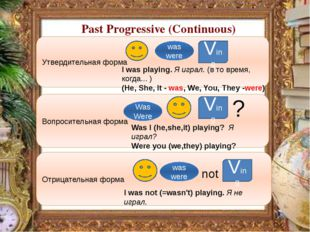 Past Progressive (Continuous) Утвердительная форма Вопросительная форма Отриц