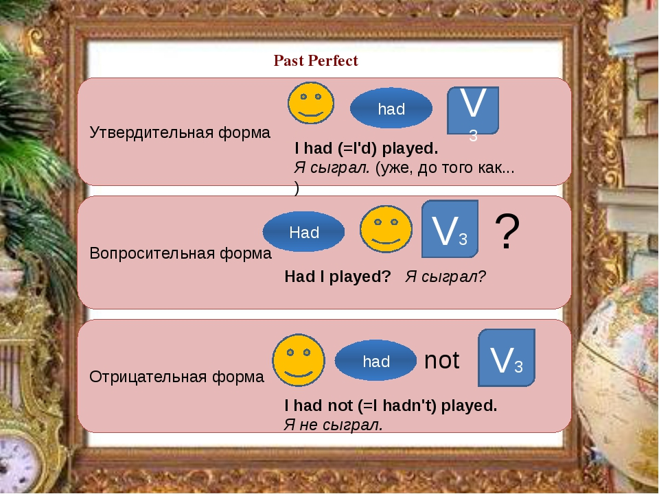 Утвердительная форма Вопросительная форма Отрицательная форма V3 V3 V3 ? not...