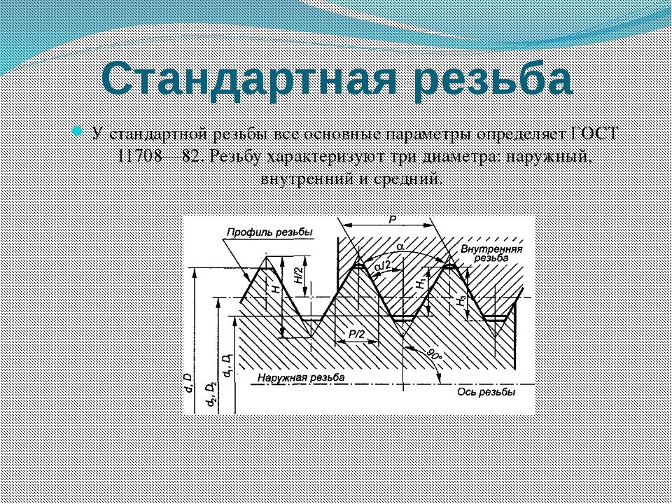 Стандартная резьба У стандартной резьбы все основные параметры определяет ГОС...
