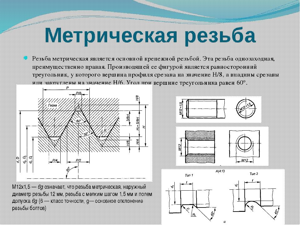 Метрическая резьба Резьба метрическая является основной крепежной резьбой. Эт...