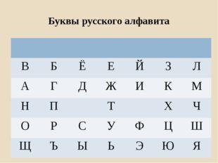Буквы русского алфавита В Б Ё Е Й З Л А Г Д Ж И К М Н П  Т  Х Ч О Р С У Ф Ц