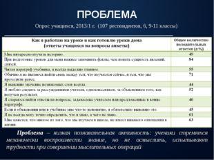 ПРОБЛЕМА Опрос учащихся, 2013/1 г. (107 респондентов, 6, 9-11 классы) Пробле