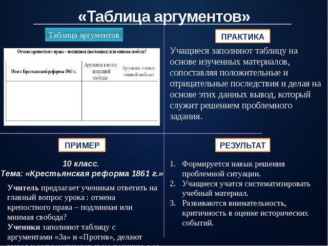 «Таблица аргументов» 10 класс. Тема: «Крестьянская реформа 1861 г.» Учащиеся...