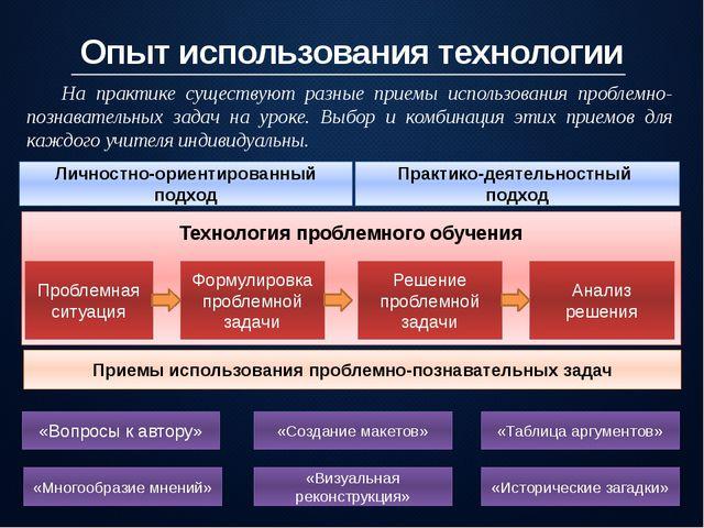 Опыт использования технологии Личностно-ориентированный подход Практико-деяте...