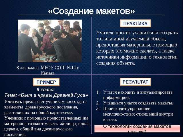 «Создание макетов» 6 класс. Тема: «Быт и нравы Древней Руси» Учитель просит у...
