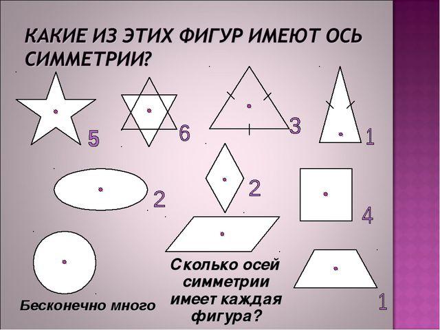 Сколько осей симметрии имеет каждая фигура? Бесконечно много