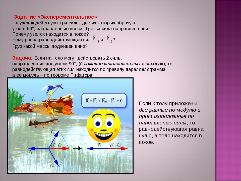 Задание «Эксперементальное» На узелок действуют три силы, две из которых обр...