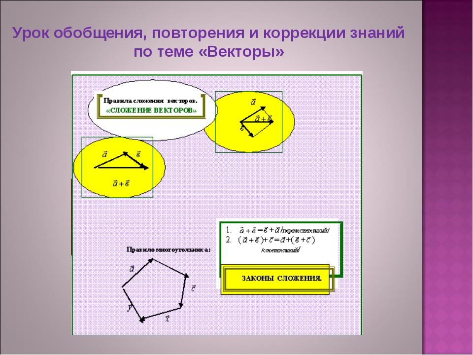 Урок обобщения, повторения и коррекции знаний по теме «Векторы»