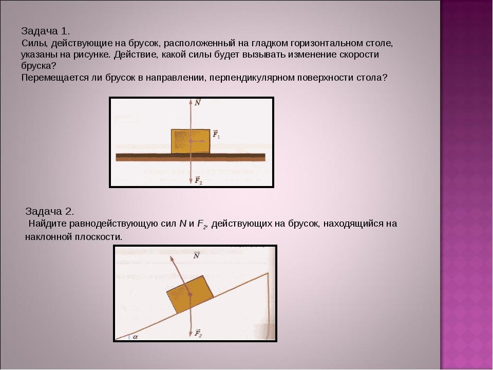 Задача 1. Силы, действующие на брусок, расположенный на гладком горизонтальн...