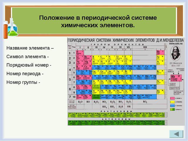 Положение в периодической системе химических элементов. Название элемента – С...