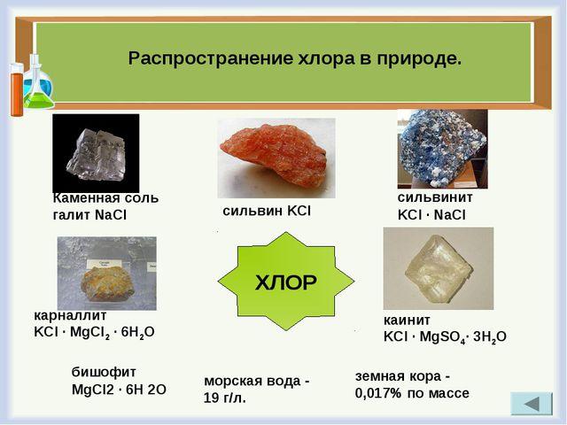 Распространение хлора в природе. бишофит MgCl2 · 6H 2O морская вода - 19 г/л....