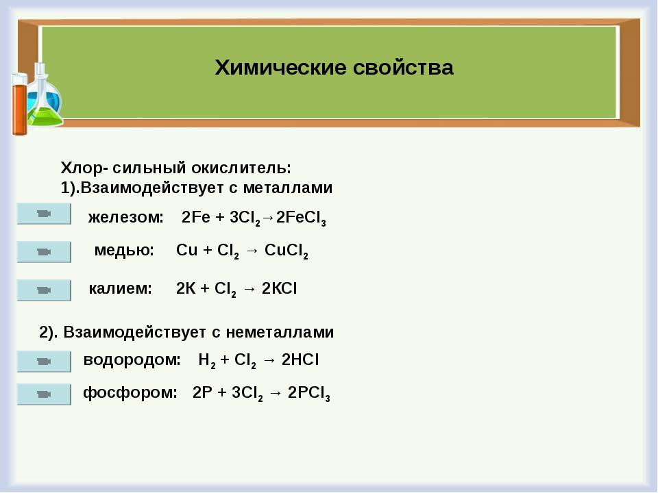 Химические свойства Хлор- сильный окислитель: 1).Взаимодействует с металлами...