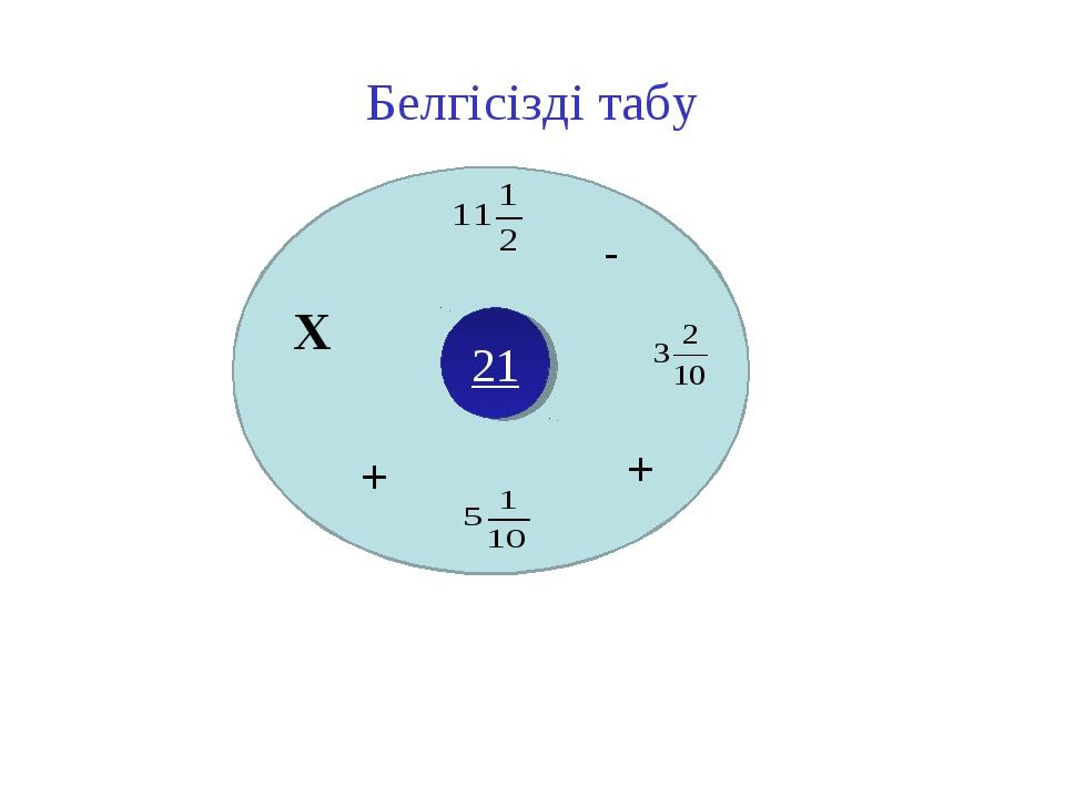 Белгісізді табу 21 - + + Х