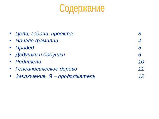 Цели, задачи проекта 3 Начало фамилии 4 Прадед 5 Дедушки и б...