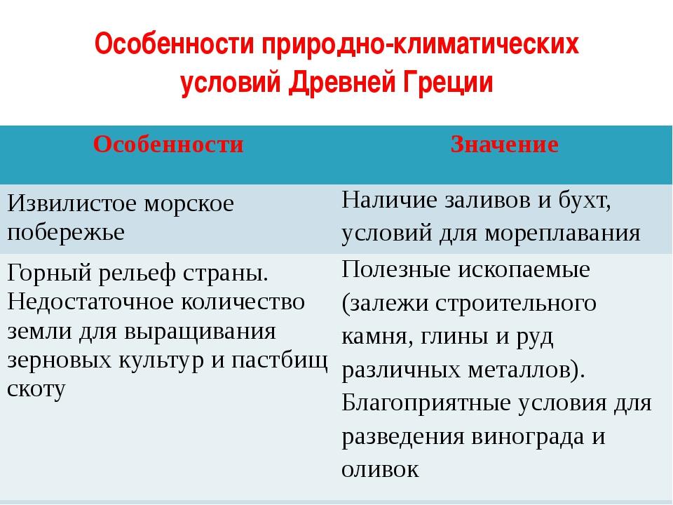 Особенности природно-климатических условий Древней Греции Особенности Значени...
