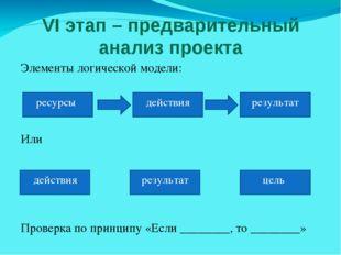 VI этап – предварительный анализ проекта Элементы логической модели: Или Пров