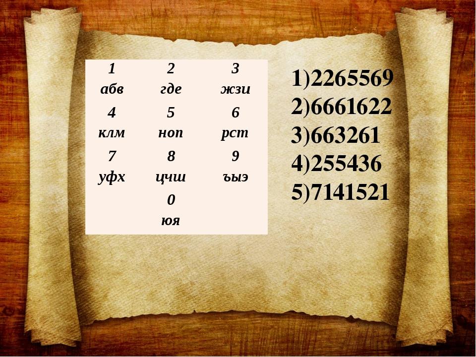 2265569 6661622 663261 255436 7141521 1 абв 2 где 3 жзи 4 клм 5 ноп 6 рст 7 у...