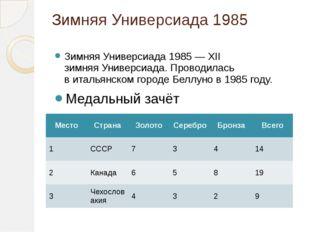 Зимняя Универсиада 1985 Зимняя Универсиада 1985— XII зимняяУниверсиада. Про