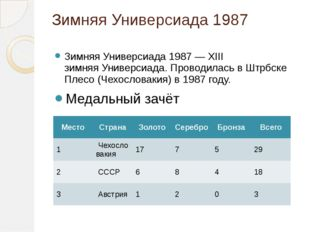 Зимняя Универсиада 1987 Зимняя Универсиада 1987— XIII зимняяУниверсиада. Пр