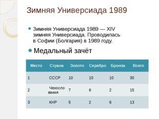 Зимняя Универсиада 1989 Зимняя Универсиада 1989— XIV зимняяУниверсиада. Про