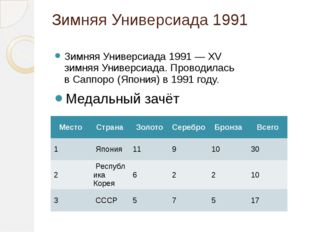 Зимняя Универсиада 1991 Зимняя Универсиада 1991— XV зимняяУниверсиада. Пров